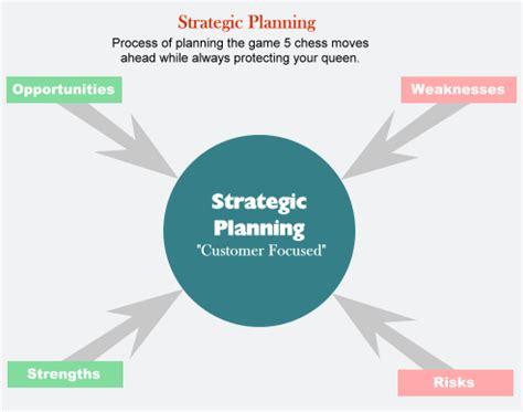10 Reasons Why You Need a Business Plan - MyVenturePadcom